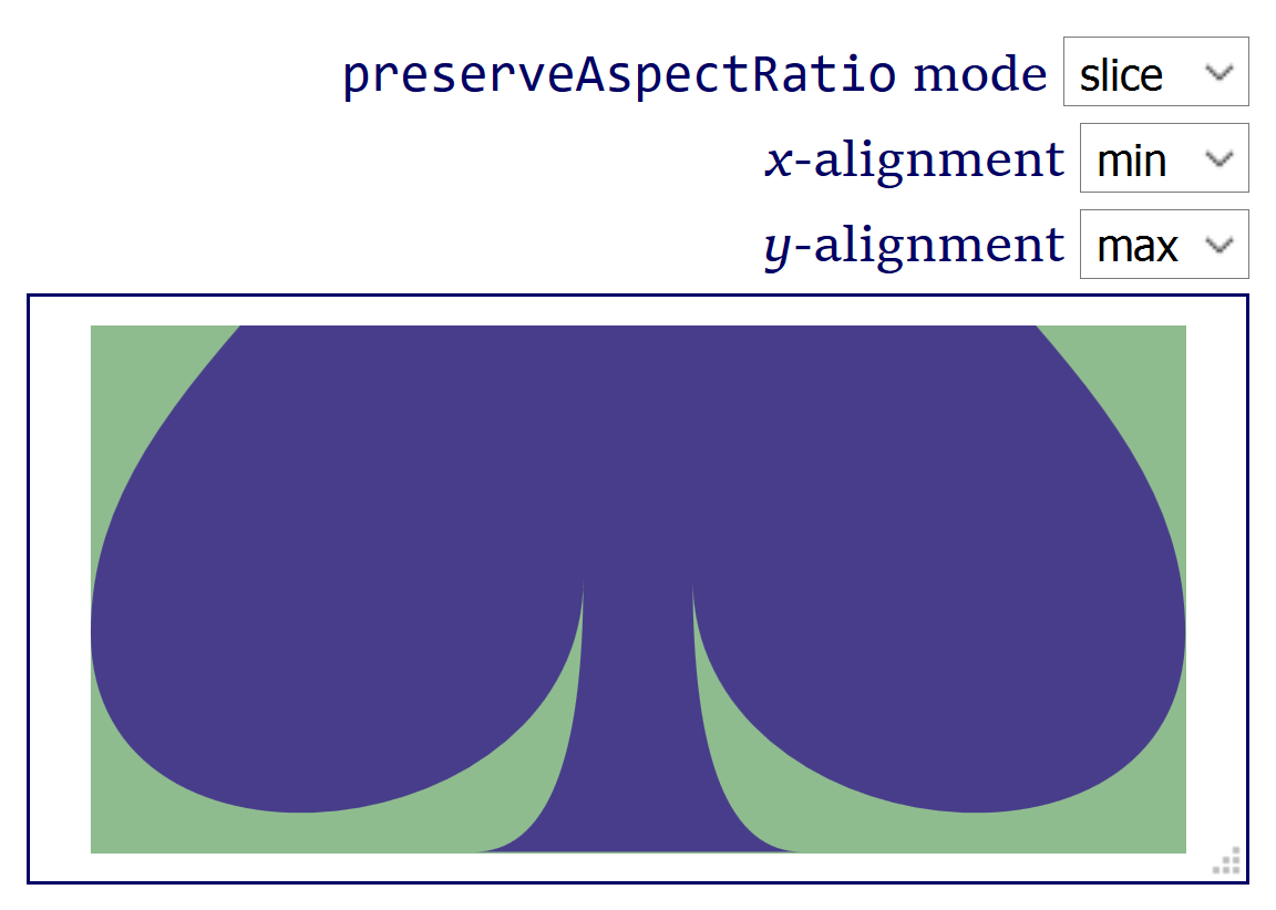 Dynamically Changing preserveAspectRatio — Using SVG with